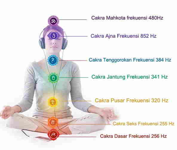 Image result for tips pengobatan alternatif dengan meditasi